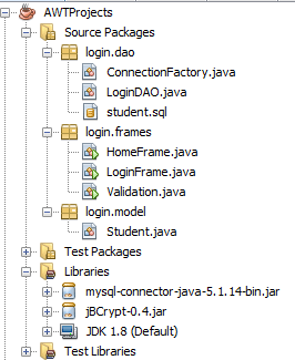 Project Explorer for Login form in Java Swing