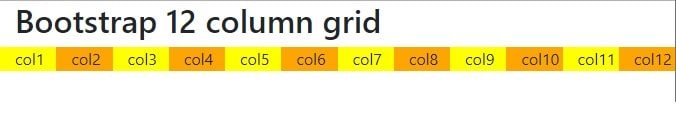 Bootstrap 12 column grid